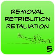 Removal Retribution Retaliation
