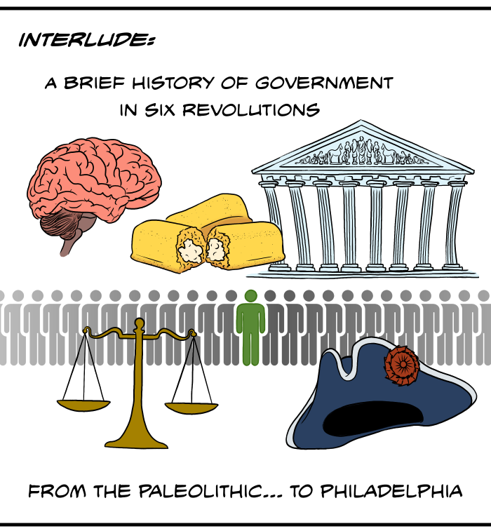 Interlude: A brief history of government in six revolutions—from the Paleolithic to Philadelphia